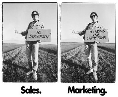 Selling vs Marketing eLearning