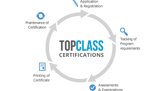 TopClass Certification